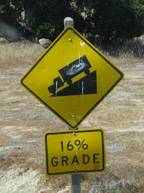 Road Sign Laguna Seca